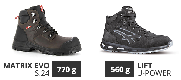 acheter chaussures de sécurité légère