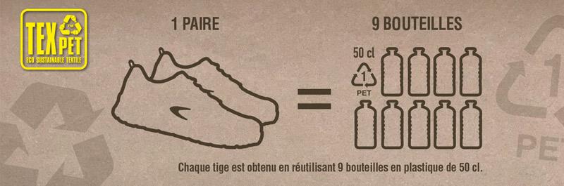 chaussures de sécurité écologiques