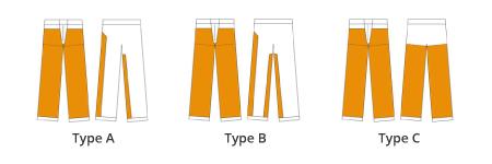 Présentation des types de pantalon anti coupure